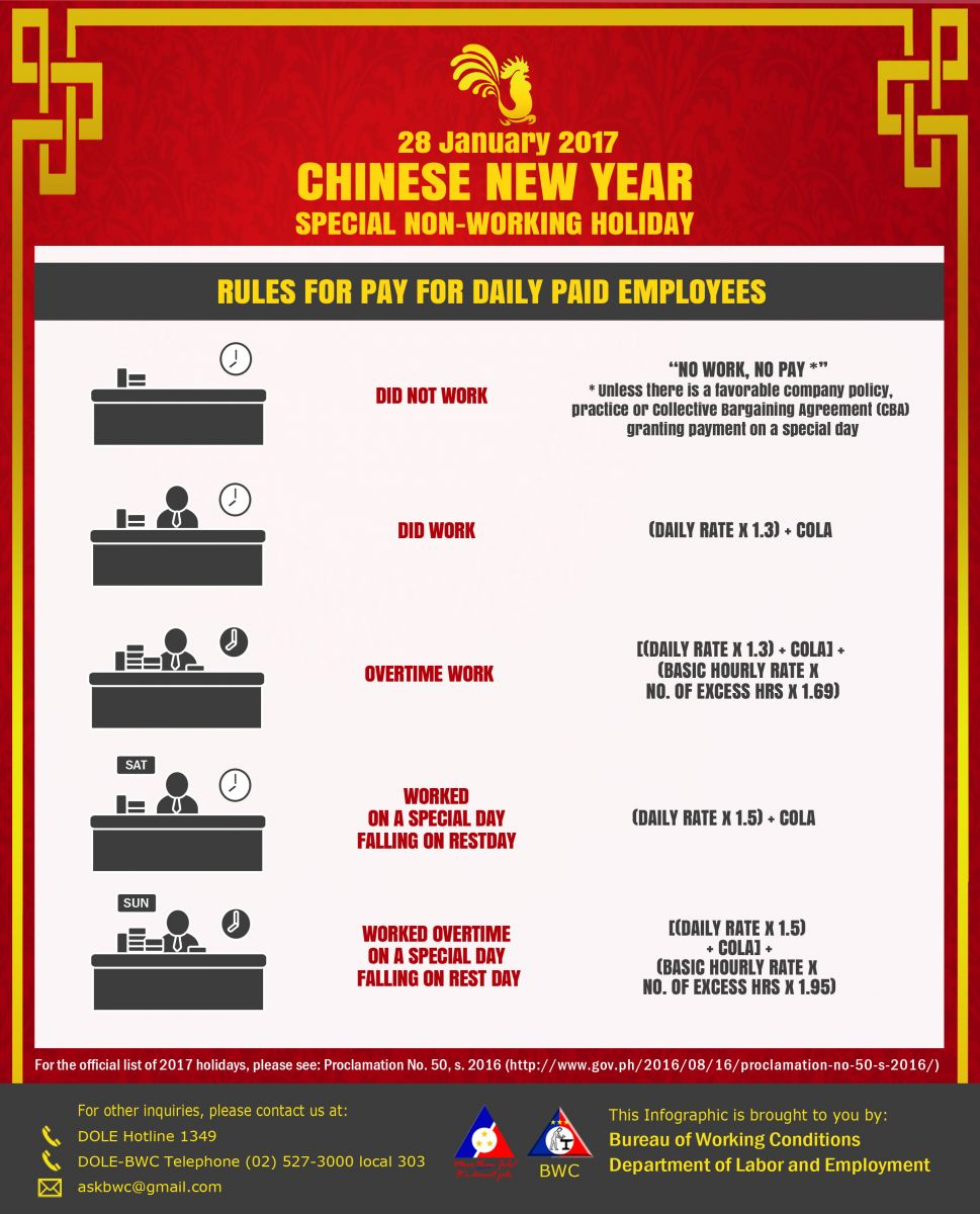 Chinese New Year Rules of Pay